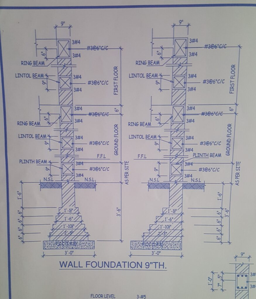 foundations in civil engineering