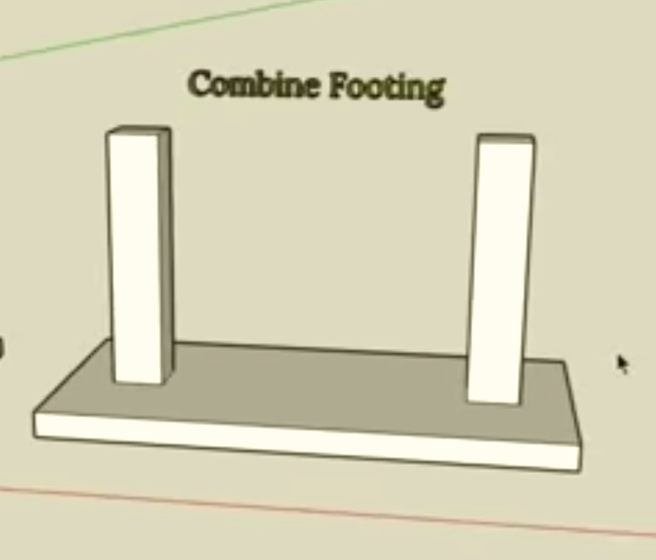 Combined or Cantilever footing