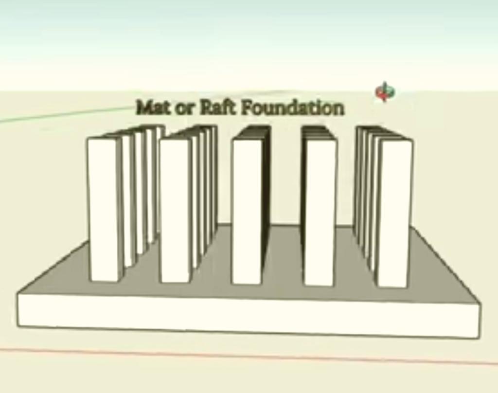 Mat or Raft Foundation: