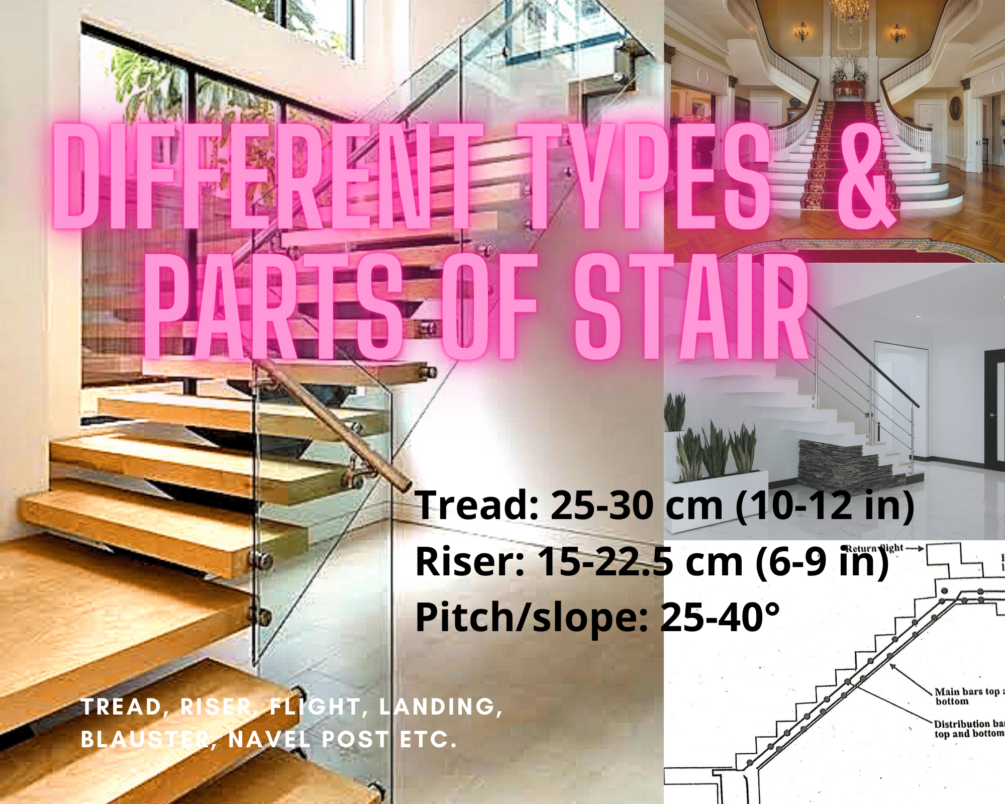 different types and parts of stair