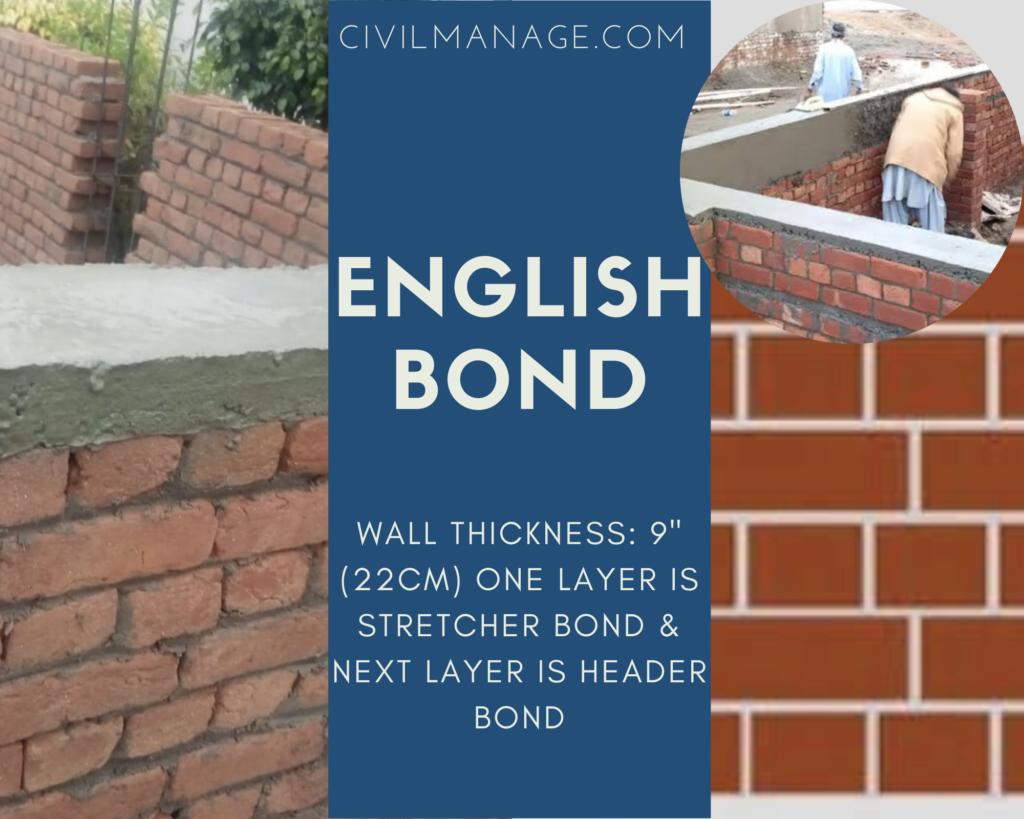 English bond in brick masonry