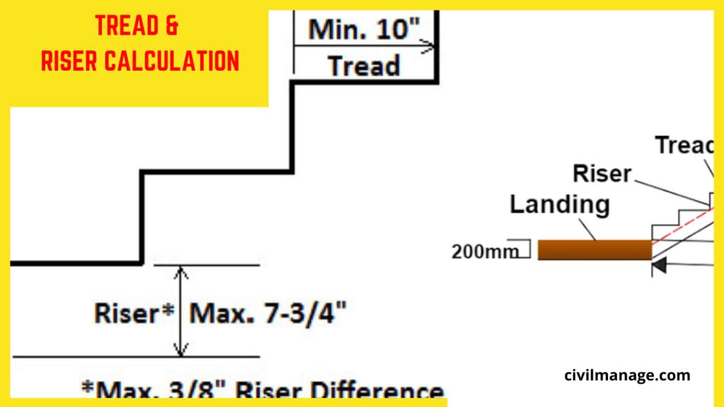 Riser and tread calculation