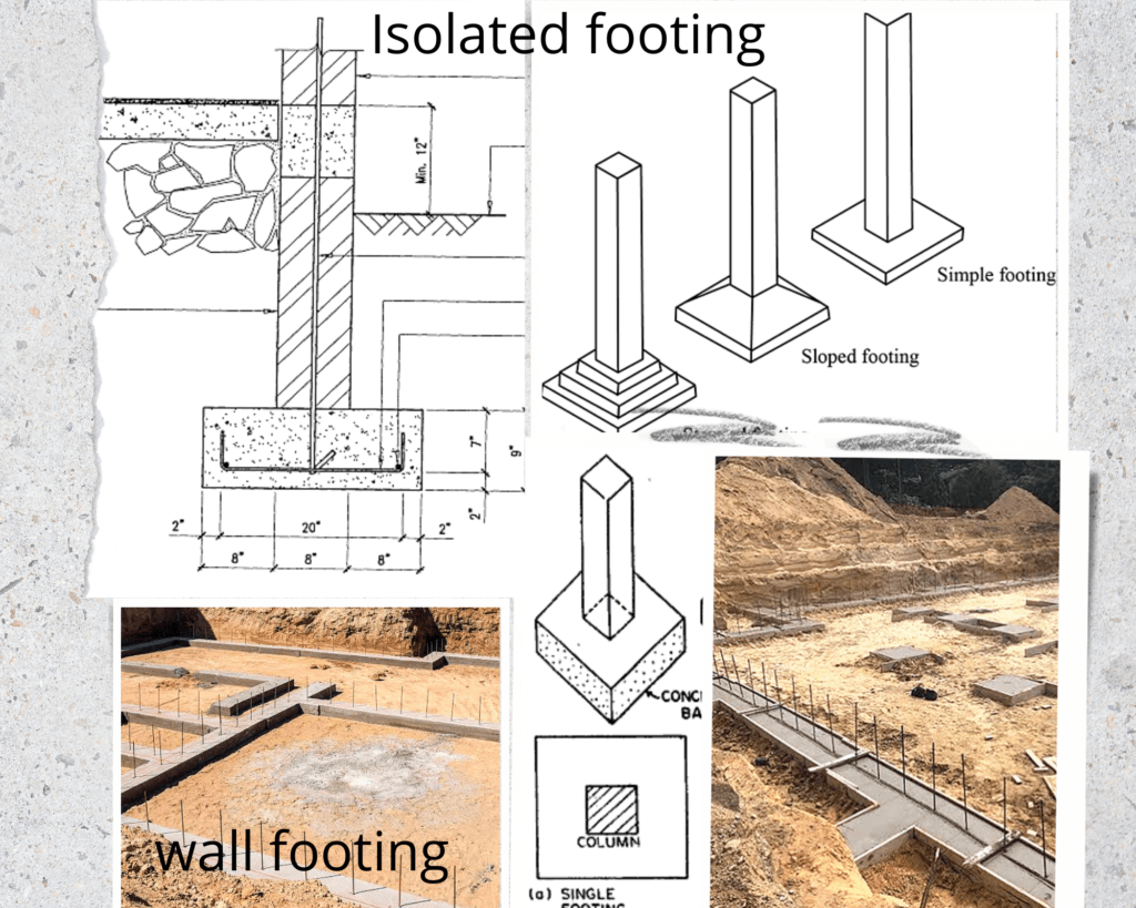 Isolated and wall footing