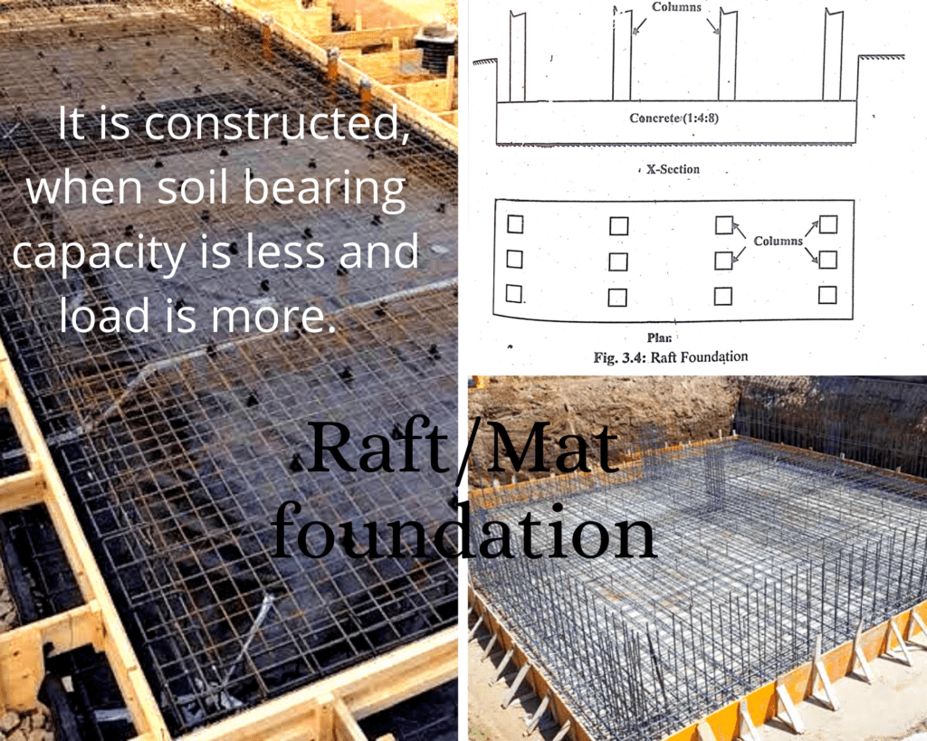 raft or mat foundation