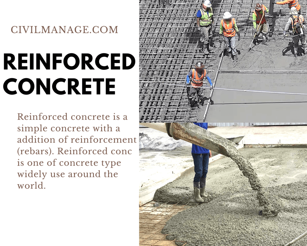 what is reinforced concrete?