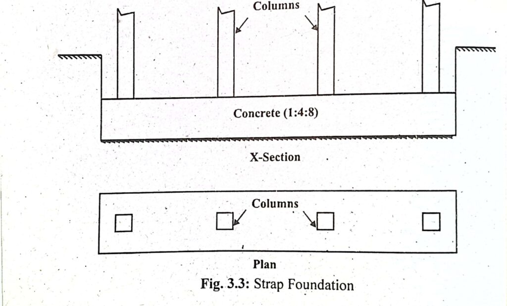 Strap or cantilevel foundation